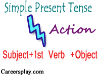 what is simple present tense with examples